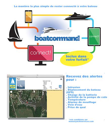forfait-alarme-antivol-bateau-gps-surveillance