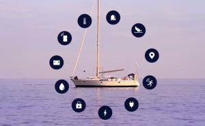 Surveillance de bateau à distance