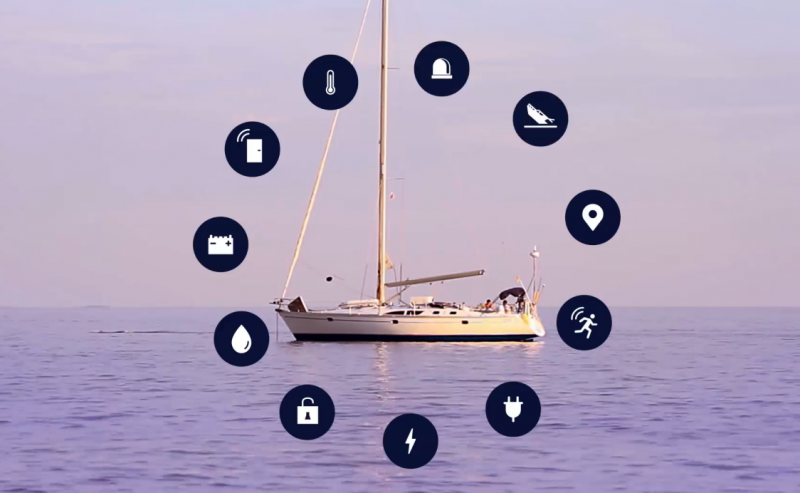surveillance de bateau securite alarme gardiennage
